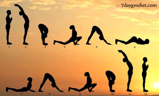 How to Do Surya Namaskar Step by Step with Pictures