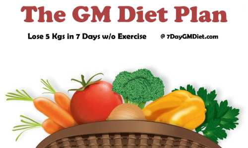The GM Diet Plan for Weight Loss in a Week without Exercise